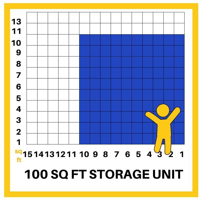 Storage Sizes 5