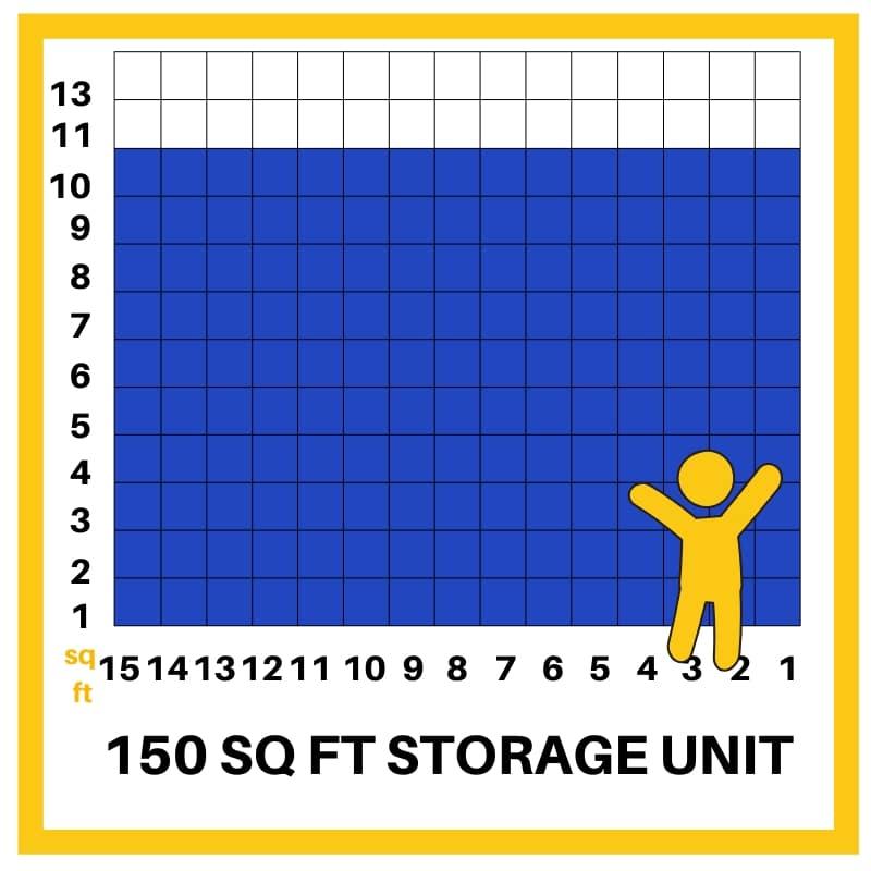 Storage Sizes 6