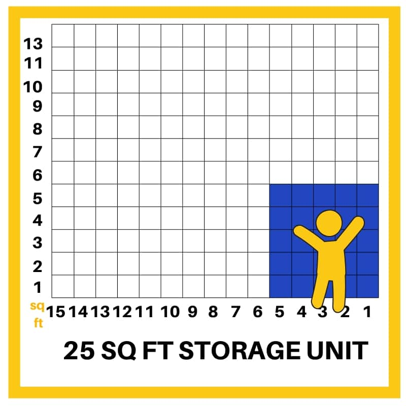 Storage Sizes 1