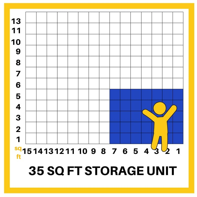 Storage Sizes 2