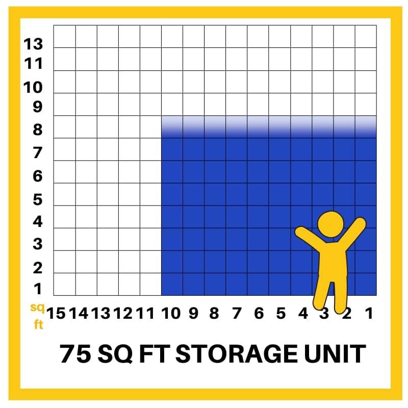 Storage Sizes 4
